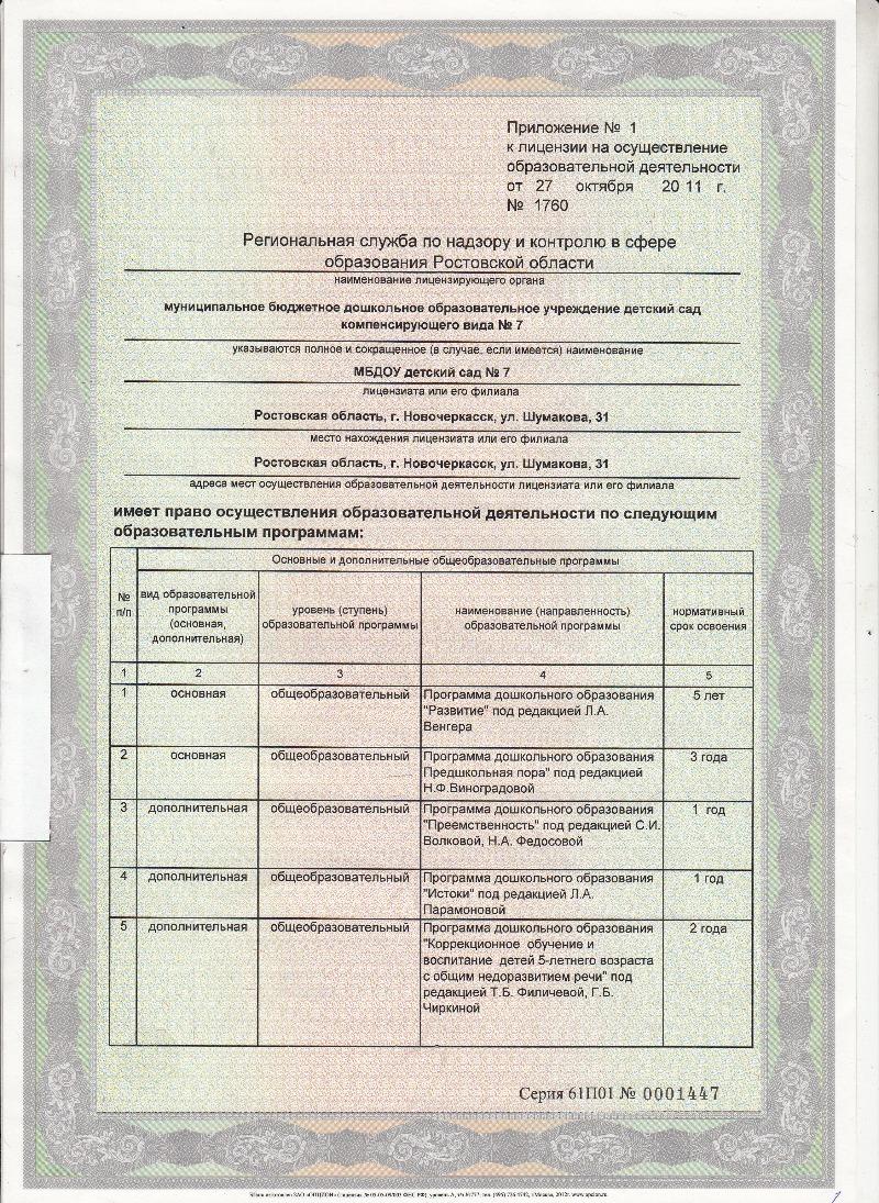 Приложение к лицензии 1 - копия